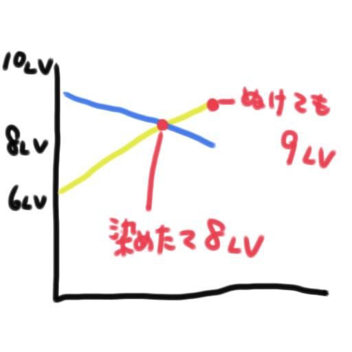 %e8%89%b2%e3%81%ae%e6%8a%9c%e3%81%91%e6%96%b9%ef%bc%92