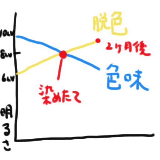 %e8%89%b2%e3%81%ae%e8%90%bd%e3%81%a1%e6%96%b9